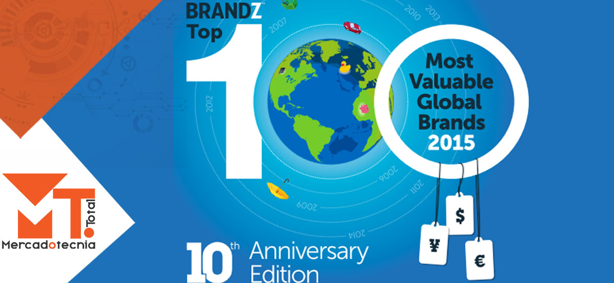 mercadotecnia-Total-2015-BrandZ-Top-100-Global-Brands