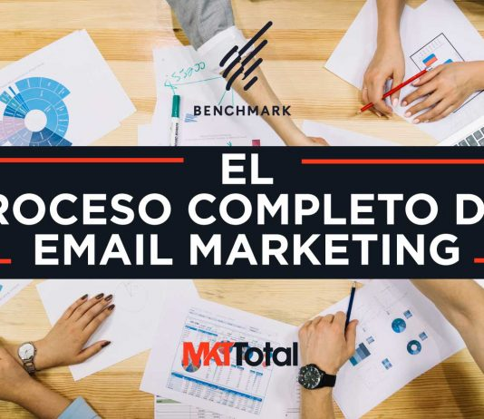 el_proceso_completo_del_email_marketing