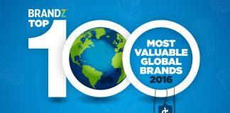 Top 100 mas valiosas del 2016