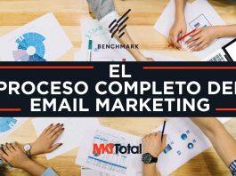 el_proceso_completo_del_email_marketing